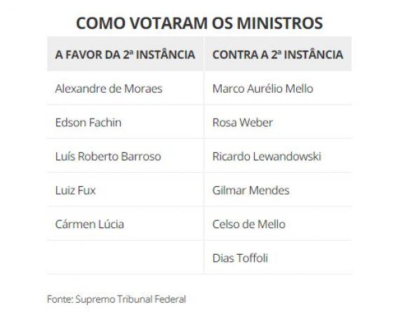 stf.votos.jpg