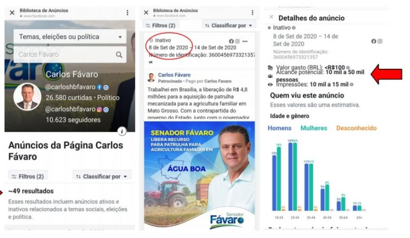 Fávaro anúncios redes sociais PSDB
